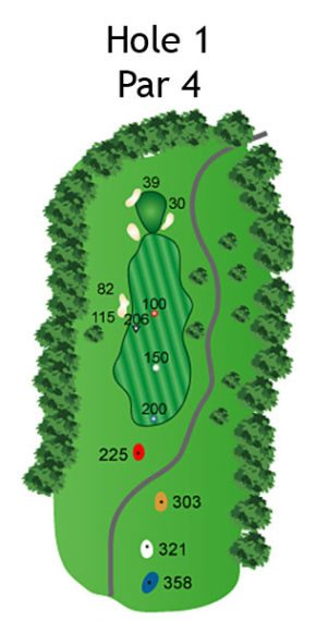 Layout of The Nightmare Hole 1