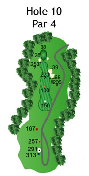 Layout of The Nightmare Hole 10