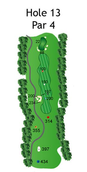 Layout of The Nightmare Hole 13