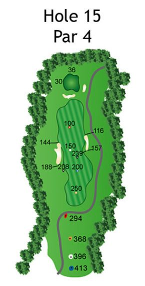 Layout of The Nightmare Hole 15