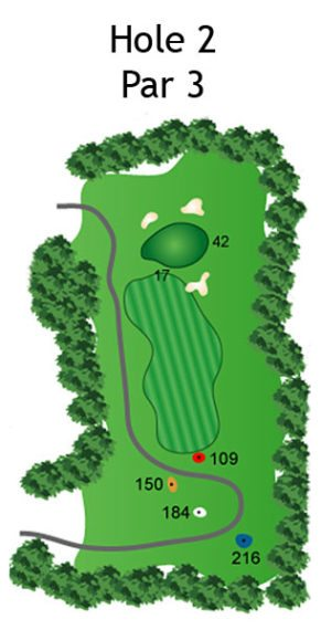 Layout of The Nightmare Hole 2