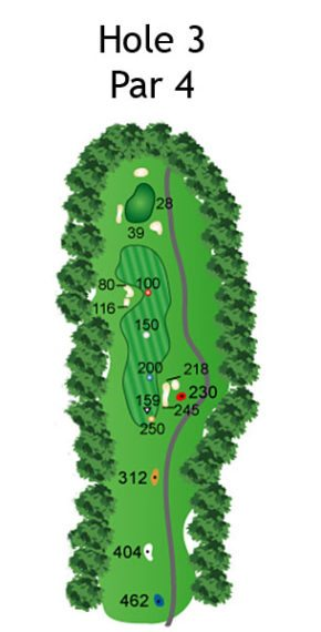 Layout of The Nightmare Hole 3