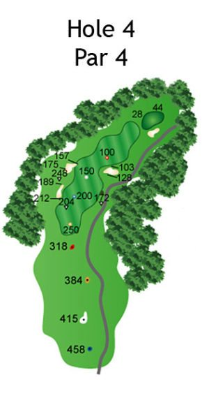 Layout of The Nightmare Hole 4
