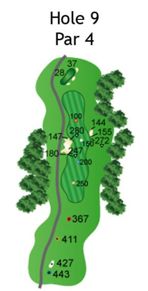 Layout of The Nightmare Hole 9